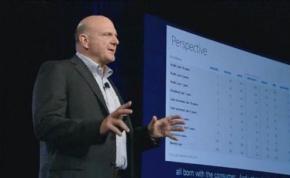 Steve Ballmer: Microsoft es la compañía más rentable de los últimos diez años